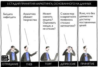 Как выбрать коммерческого директора