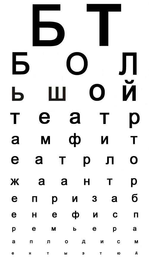 Центр коррекции зрения в петрозаводске отзывы