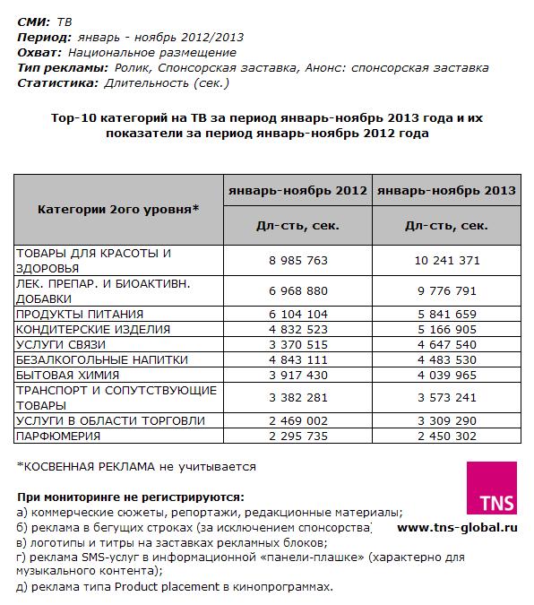#азрмоторс - официальный дилер #renault в москве и самаре