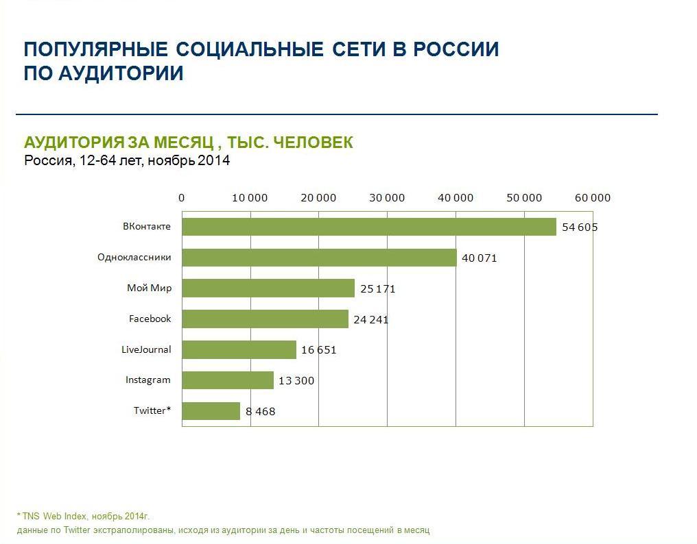 http://www.sostav.ru/app/public/images/news/2015/01/15/1.JPG