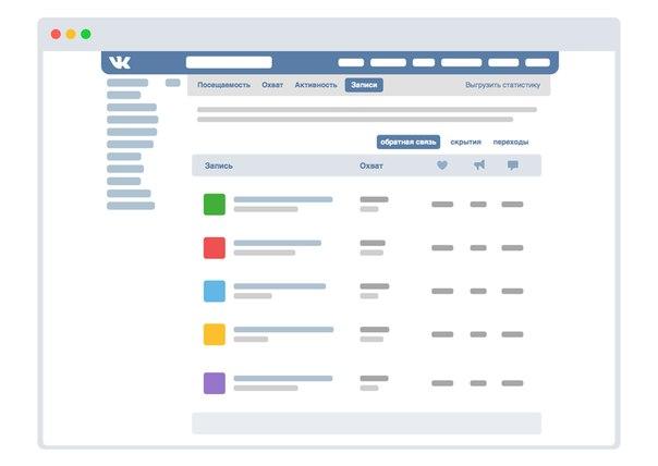 «ВКонтакте» раскрыла статистику для популярных пользователей