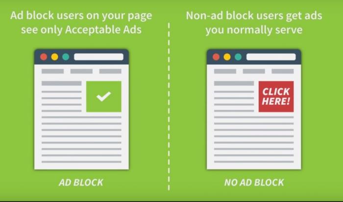 Сервис блокировки рекламы будет сам зарабатывать нарекламе