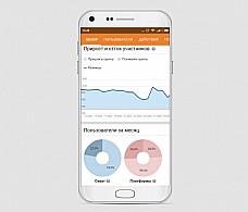Одноклассники открыли аналитику для групп в мобильной версии и приложениях
