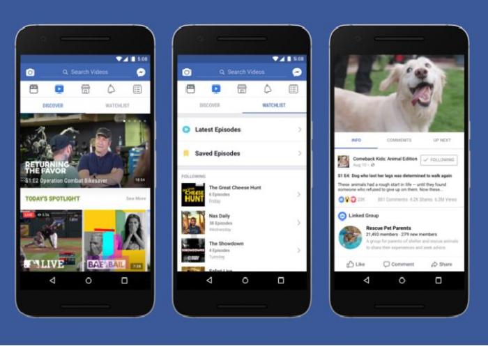 Социальная сеть Facebook создал пообразу иподобию YouTube