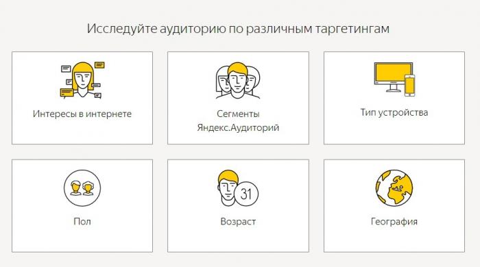 Яндекс.Взгляд и Research.Mail.ru: что функциональнее?