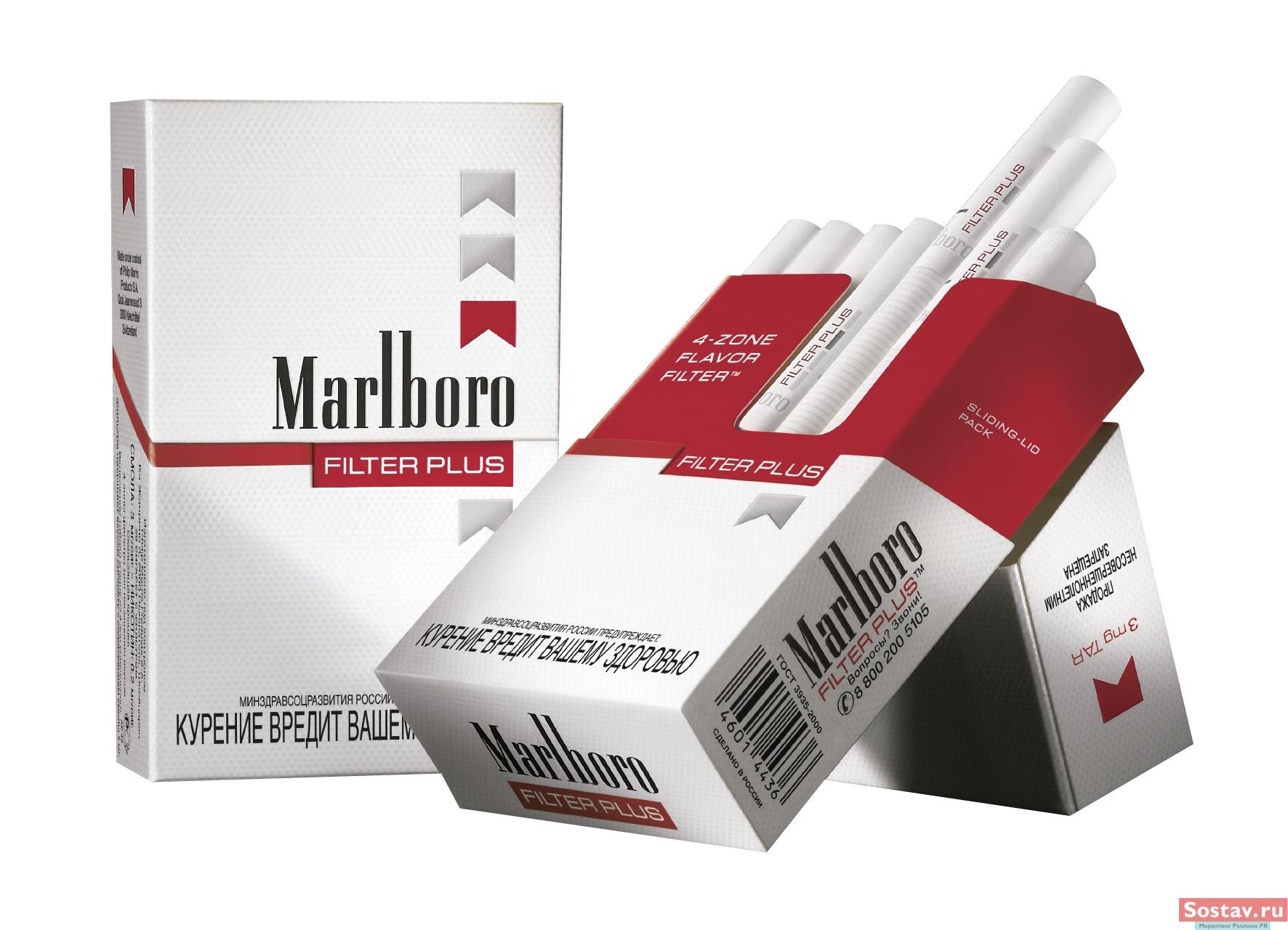 В силу вступил новый закон о табачных изделиях