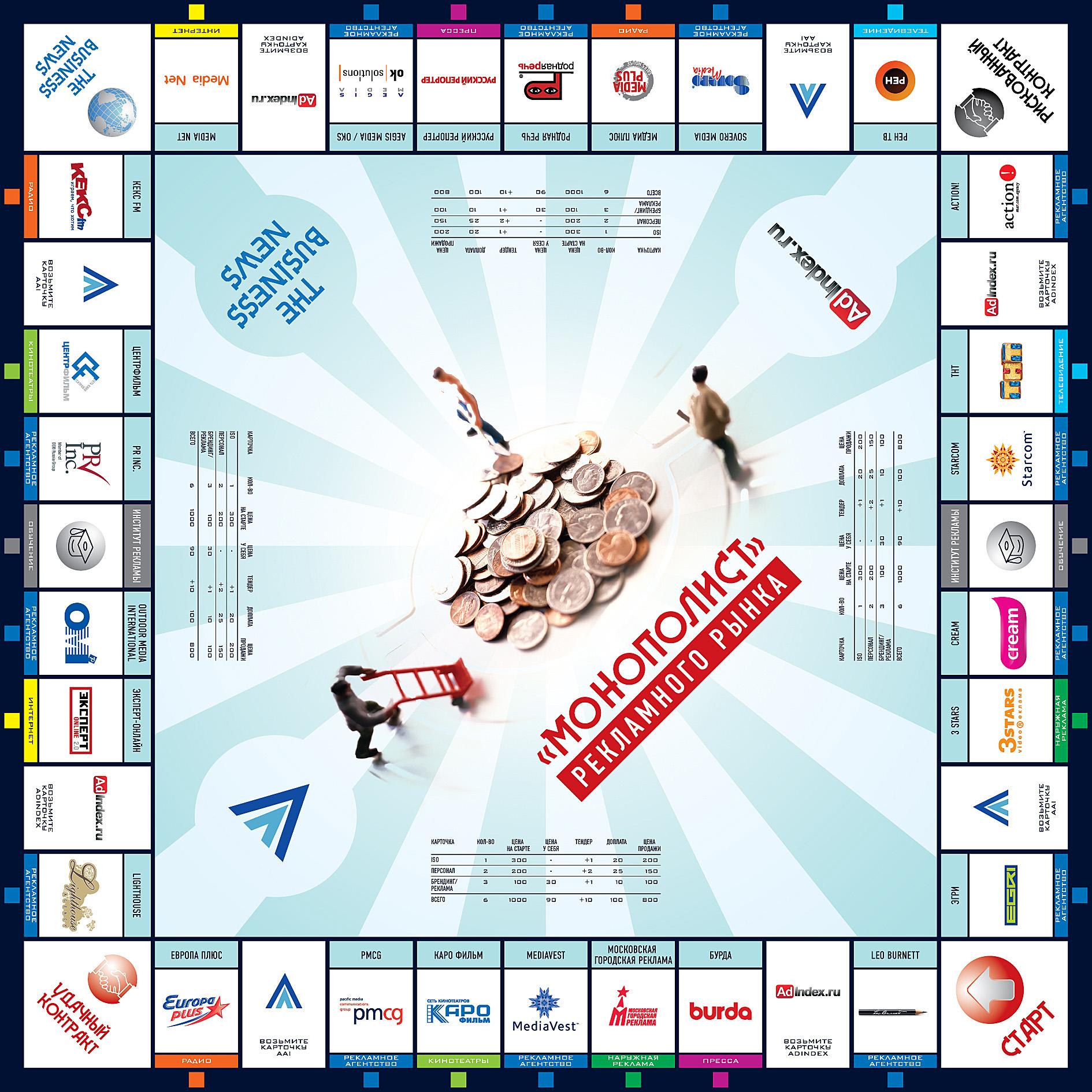 Сделать  монополию на русском языке 180