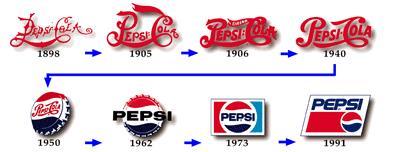 grafika i dizayn  5 основных элементов дизайна логотипов
