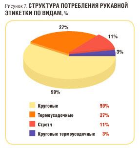 Термобумага для ткани украина