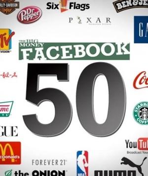рейтинг 50 самых успешных брендов на Facebook