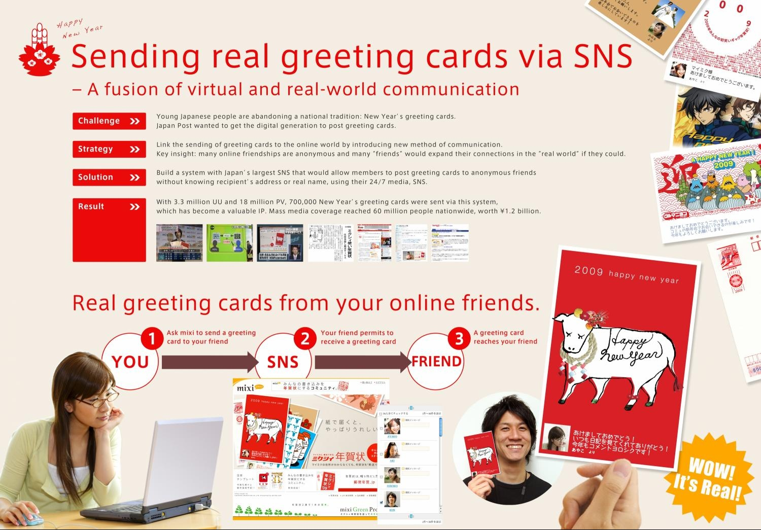 SENDING REAL GREETING CARDS