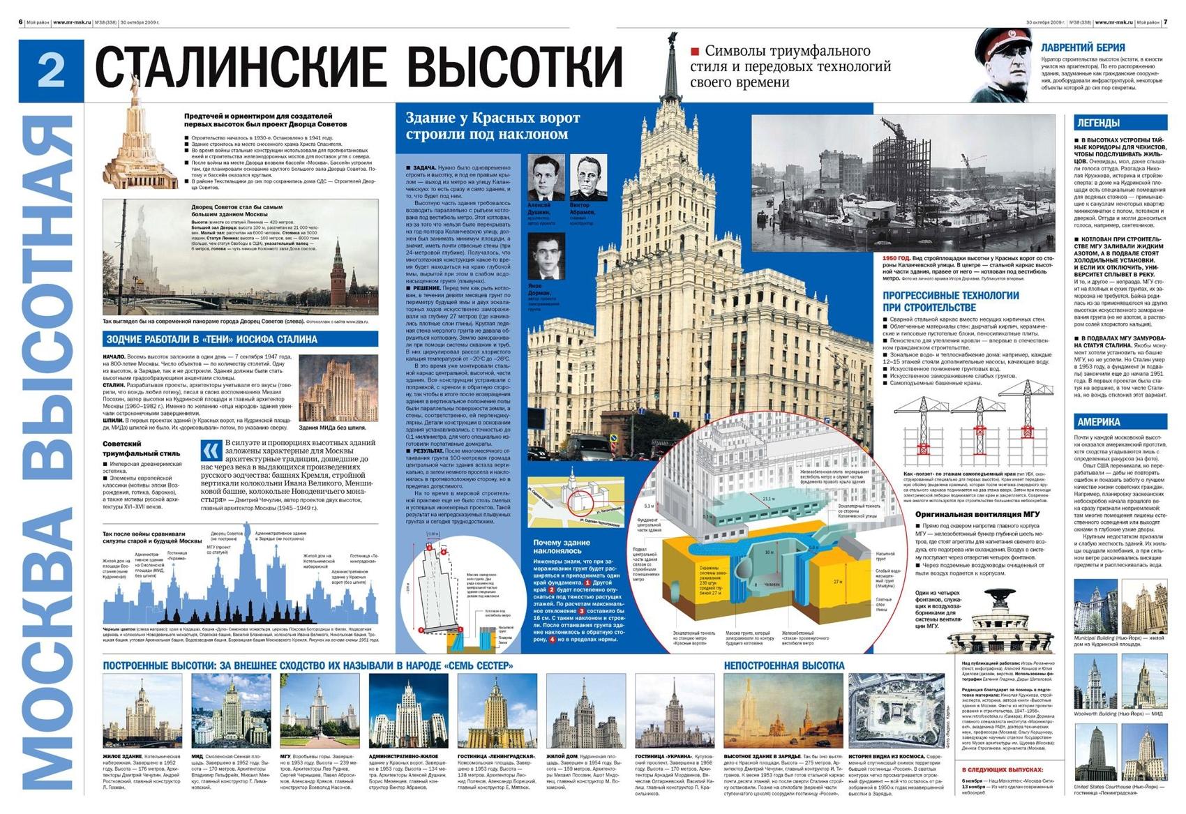 Учебник по дизайну газеты