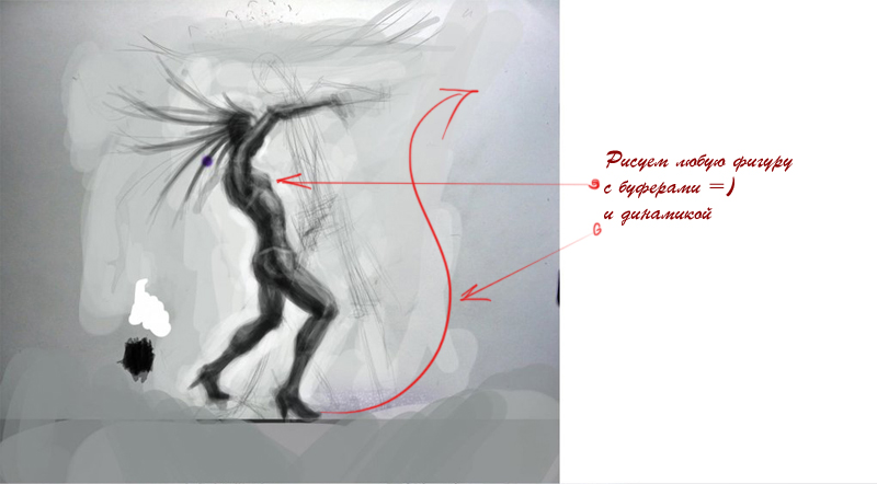 Динамика в рисунке