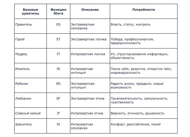 http://www.sostav.ru/blogs/images/feeds/19/36287.jpg