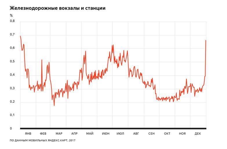Яндекс бани секс
