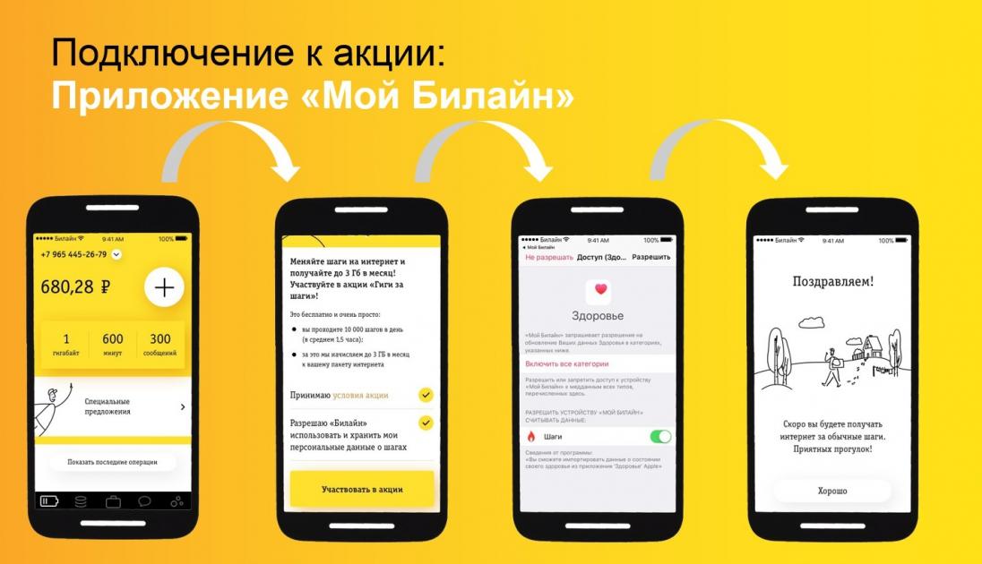 «Билайн» превратит шаги абонентов вгигабайты мобильного интернета