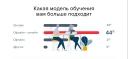 Исследование GeekBrains и Research.Mail.Ru