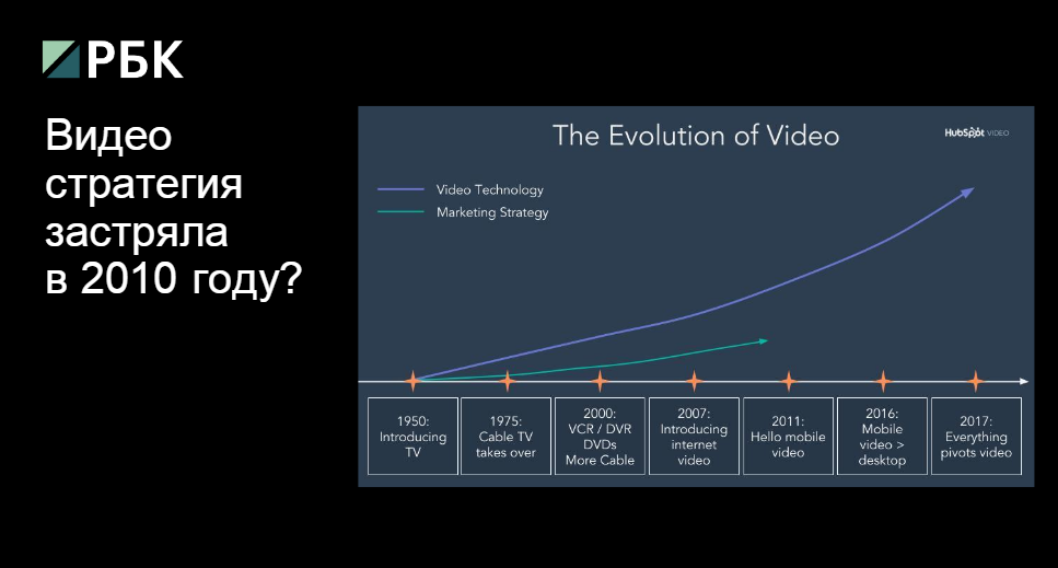Хостинг для видеоконтента хостинг для vtiger