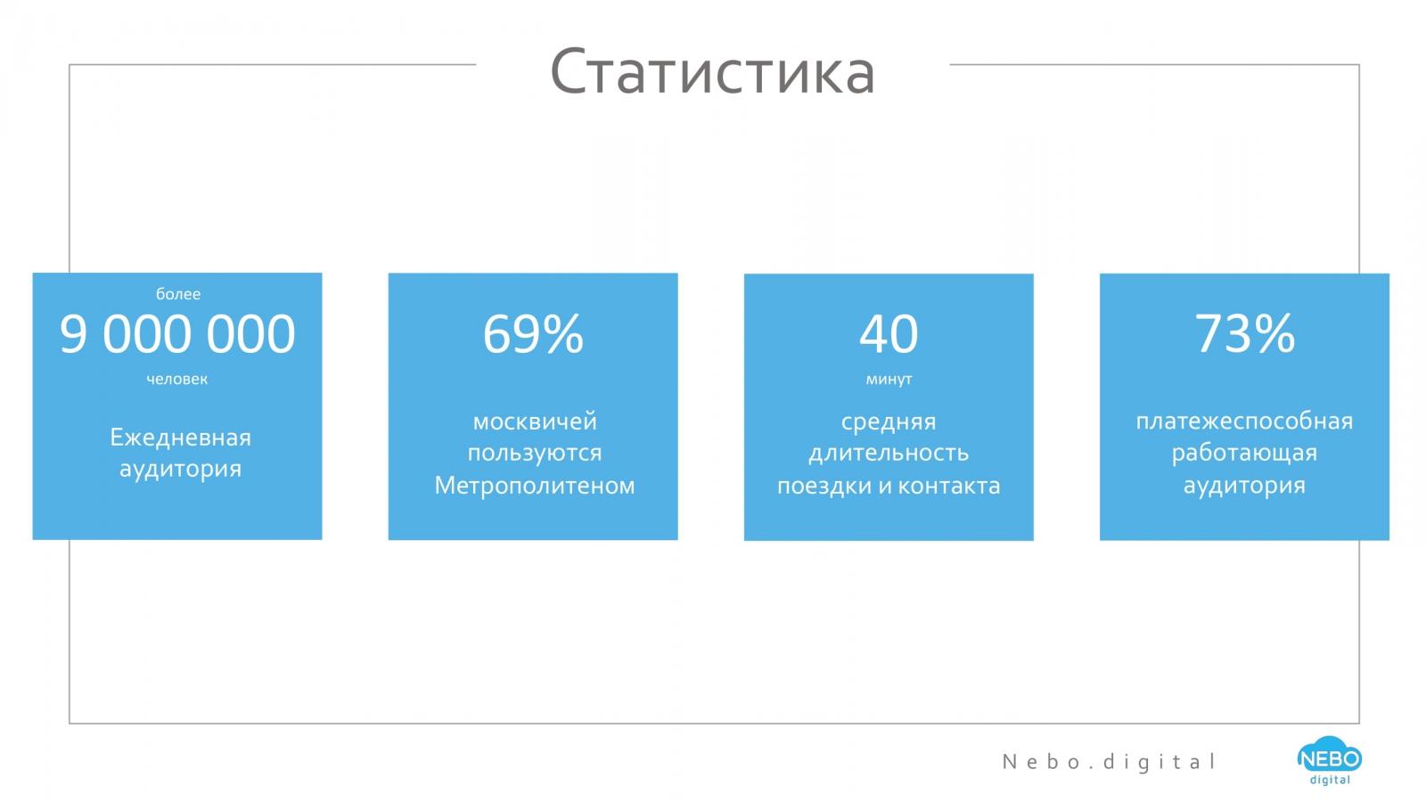 Автоматизация продажи рекламы на сайте флэш битрикс