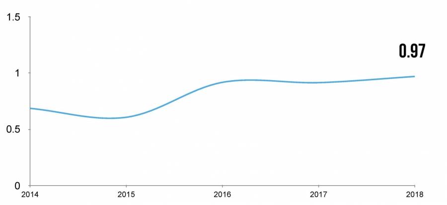 В Nielsen сравнили эффективность каналов распространения рекламы Pyhtm0nv_md