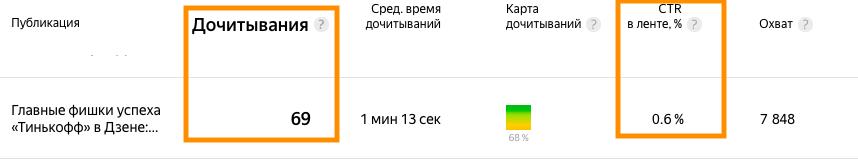 Кейс, как получить из Яндекс.Дзена не только много трафика, но и конверсии - «Тинькофф» 1