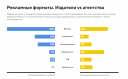 АКАР, «Медиапроекты Mail.ru», Data Insight