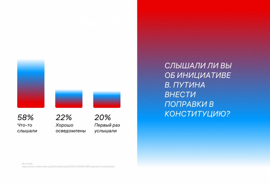 Студия Артемия Лебедева предложила новый флаг России и обложку Конституции